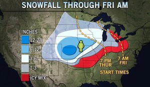 Kansas Snowstorm